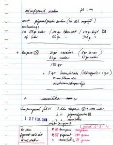 Recept van oliegrondverf van Hilmar Schäfer